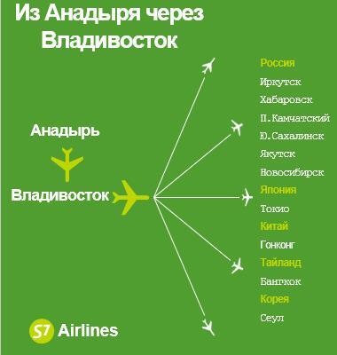 Стыковка рейсов через Владивосток на рейсах авиакомпании S7 Airlines